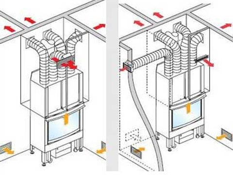 Схема установки воздушного камина в доме