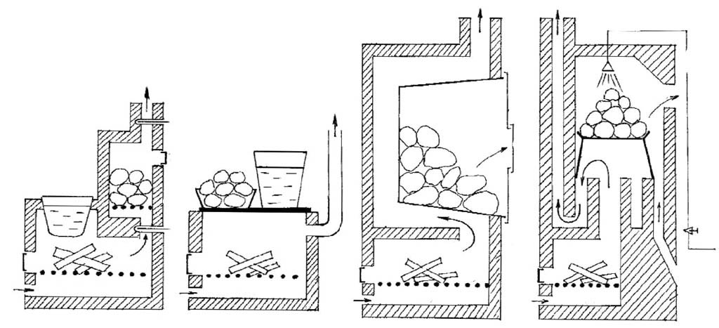 Особенности и устройство кирпичных печей