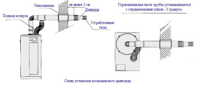 Монтаж производится через стену