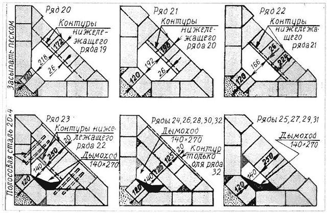 Инструкция по сборке углового отопительного агрегата