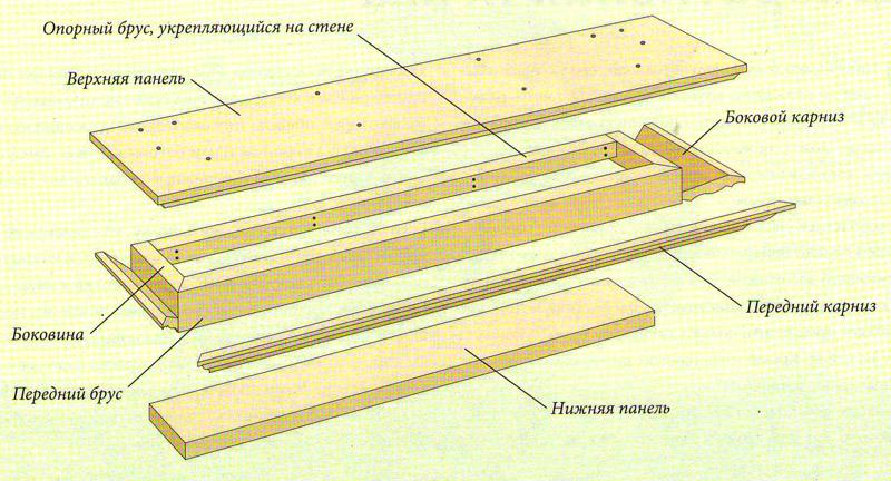Как сделать полку на камин