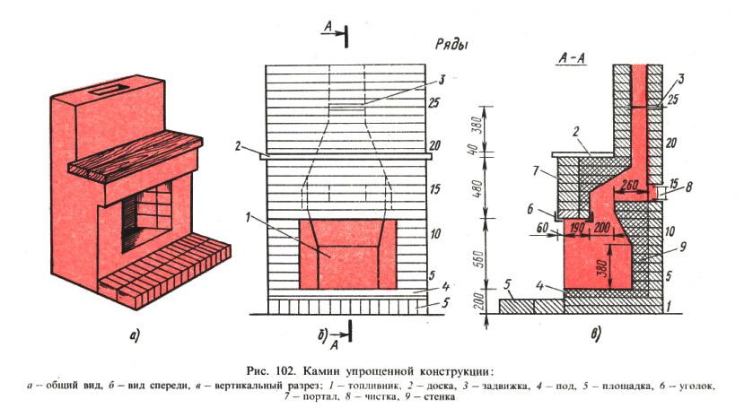 Схема с обозначениями основных конструктивных элементов кирпичной печи