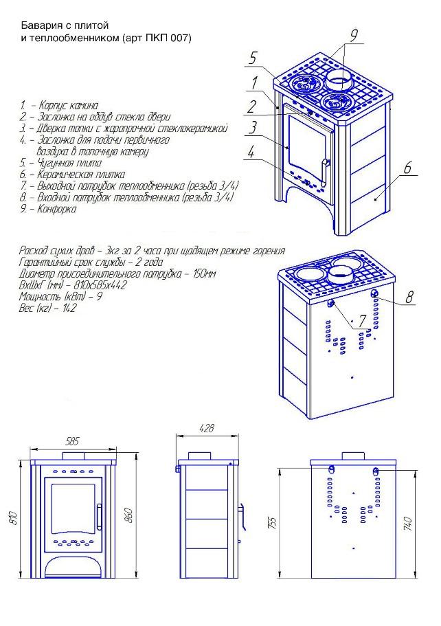 Габаритные размеры установки «Бавария» оснащённой теплообменом