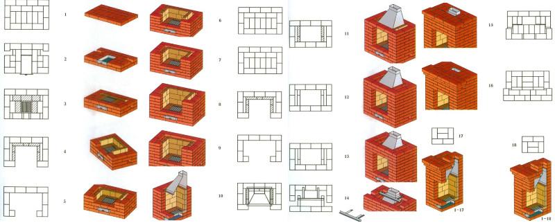Подробное описание сборки отопительного пристенного агрегата