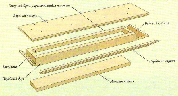 Схема сборки деревянной полки