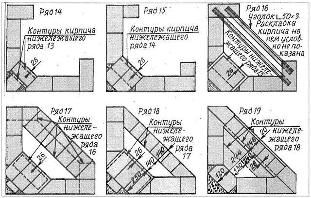 Подробное описание с обозначениями для угловой постройки