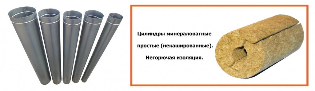 объем цилиндров минераловатных