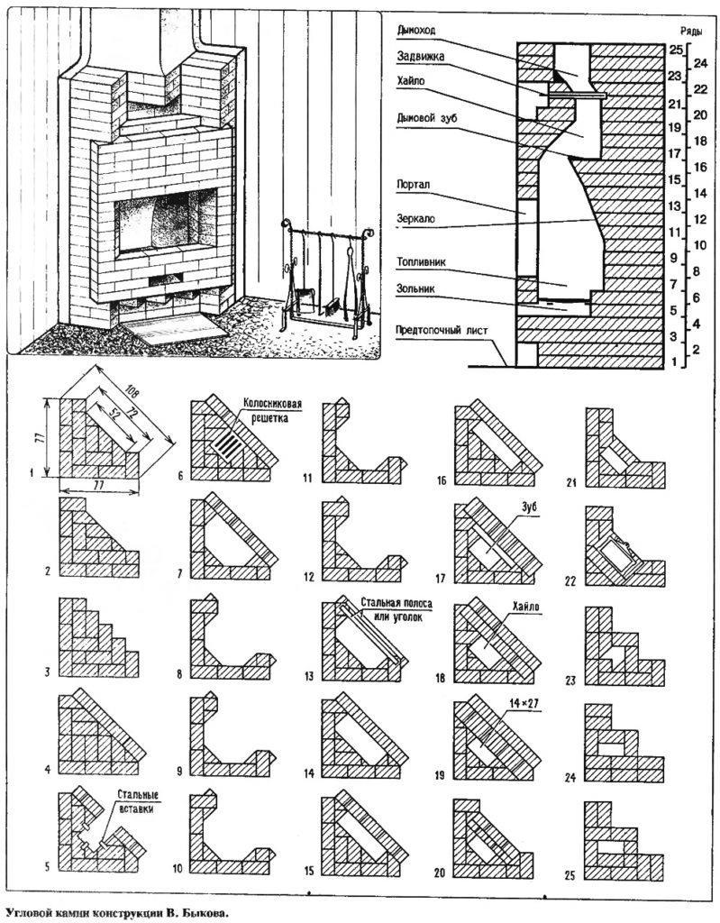 Схема на камины для дома