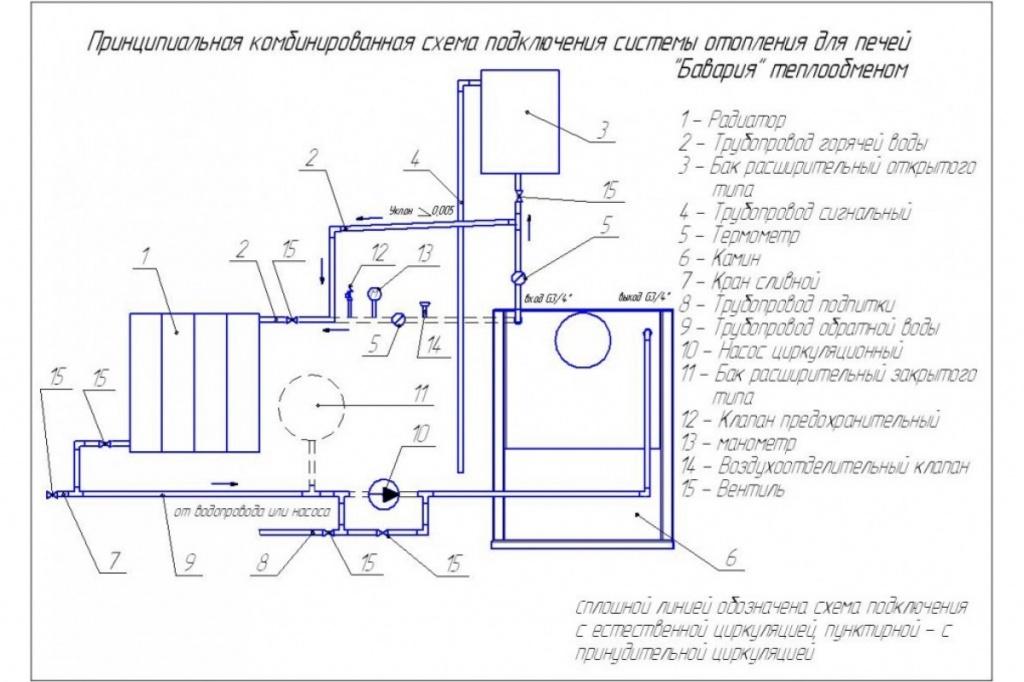 Наличие встроенного теплообменника что это Пластинчатый теплообменник Thermowave EL-200 Кемерово